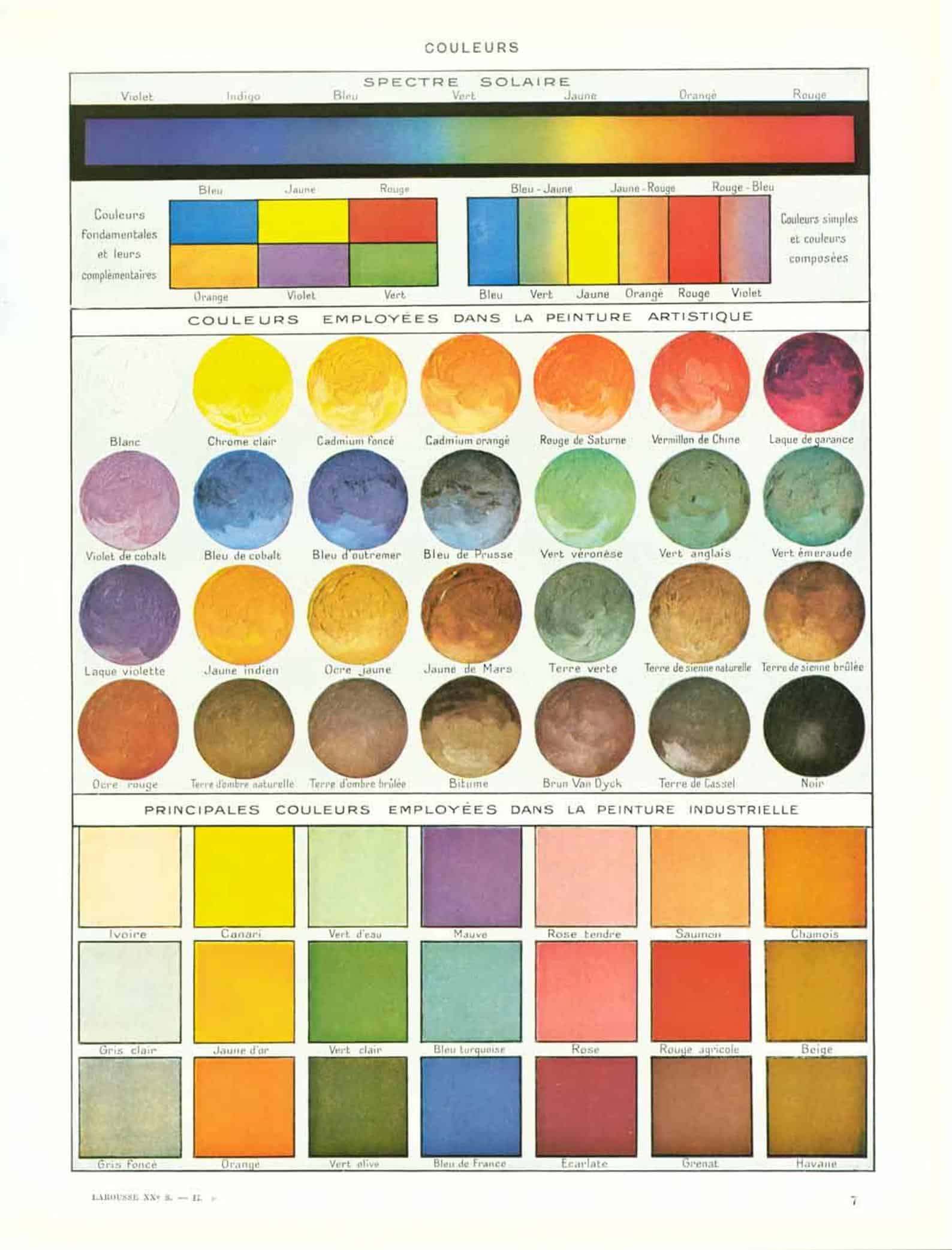 french gifts on etsy - color chart